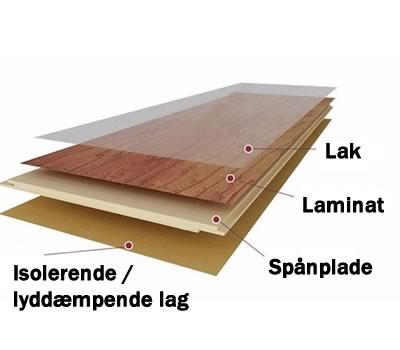laminatgulv egenskaber